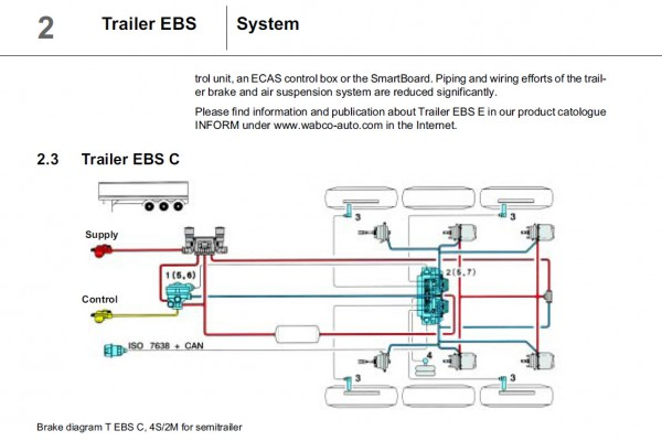 Wabco Ebs Wiring Diagram Trailer : Wabco ebs e wiring diagram images